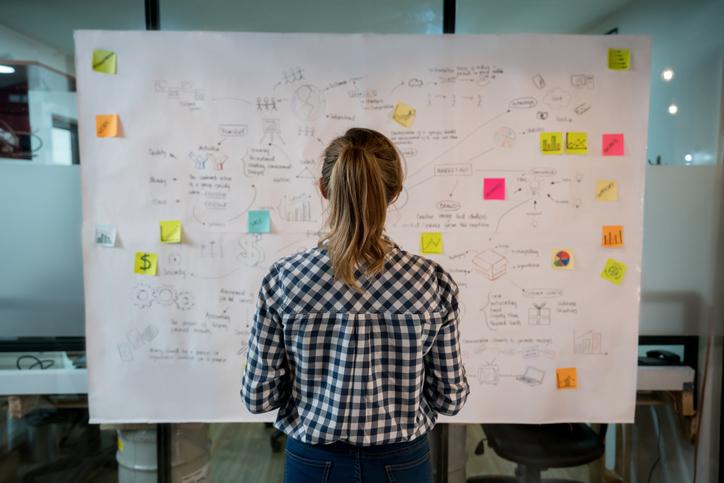 plano de negócios e planejamento estratégico